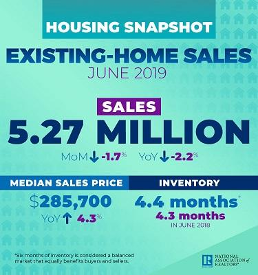 housing snapshot june 2019 infographic