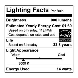 Read bulb labels to find the lighting facts you need.