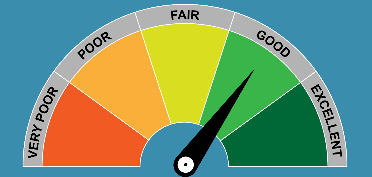 credit score ranking levels