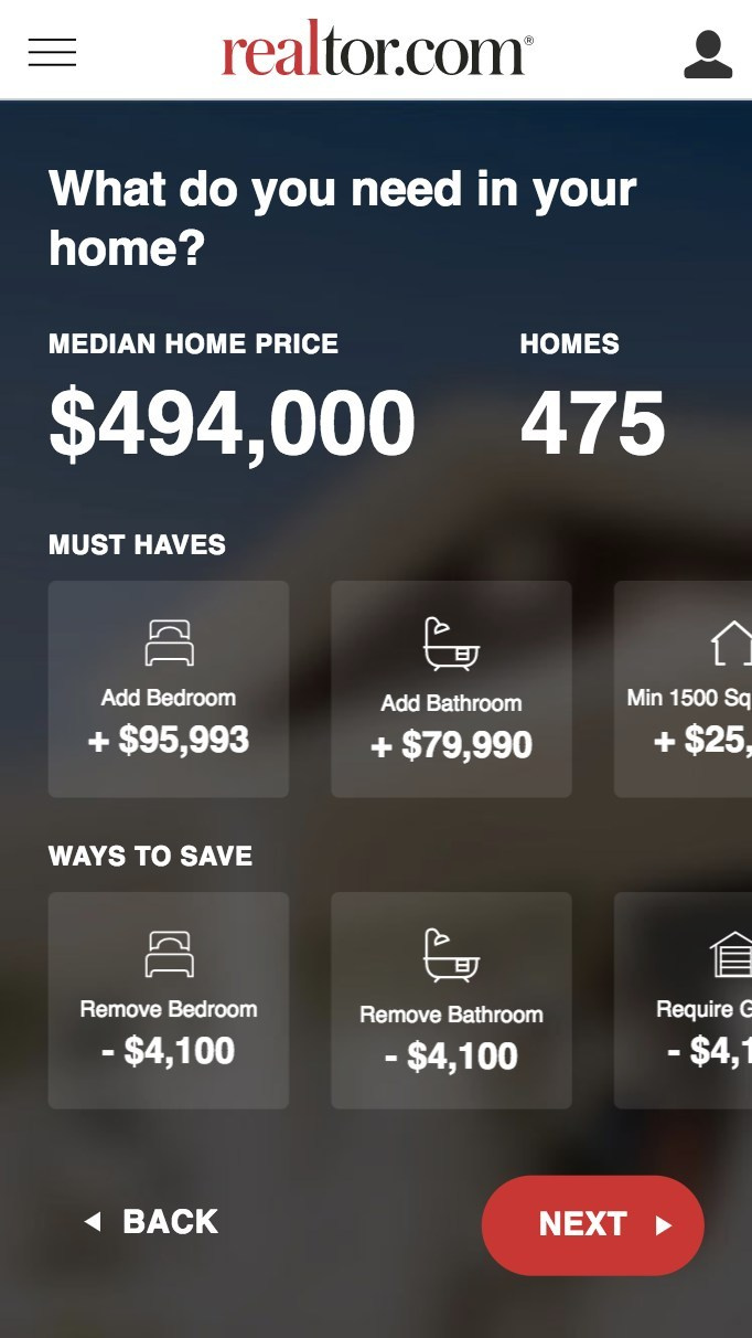 realtor.com Price Perfect chart. Visit source link at the end of the article for more information.