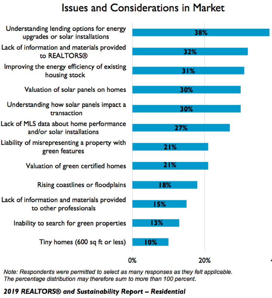 sustainability considerations. See report for full details.