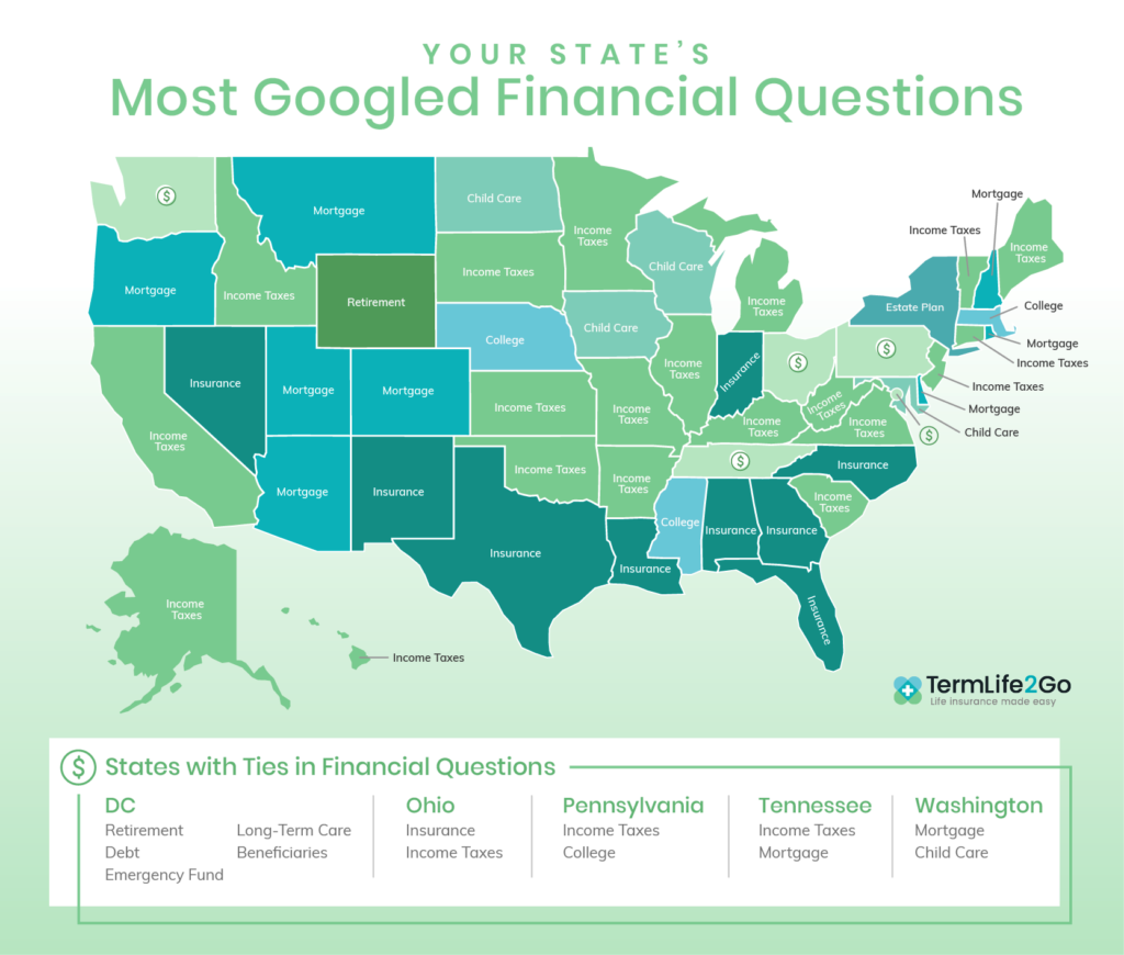 Most Googled Financial Questions. Visit source link at the end of this article for more information.