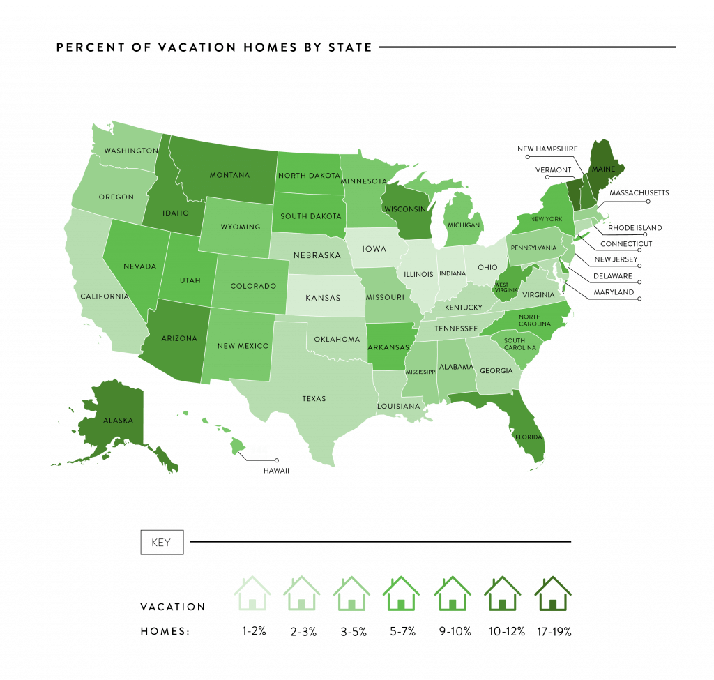 top vacation homes by state. Visit source link at the end of this article for more information.