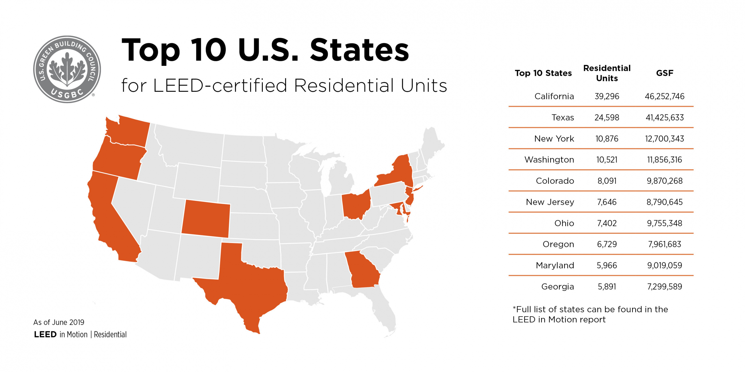 LEED top 20 U.S. states chart. Visit source link at the end of this article for more information.