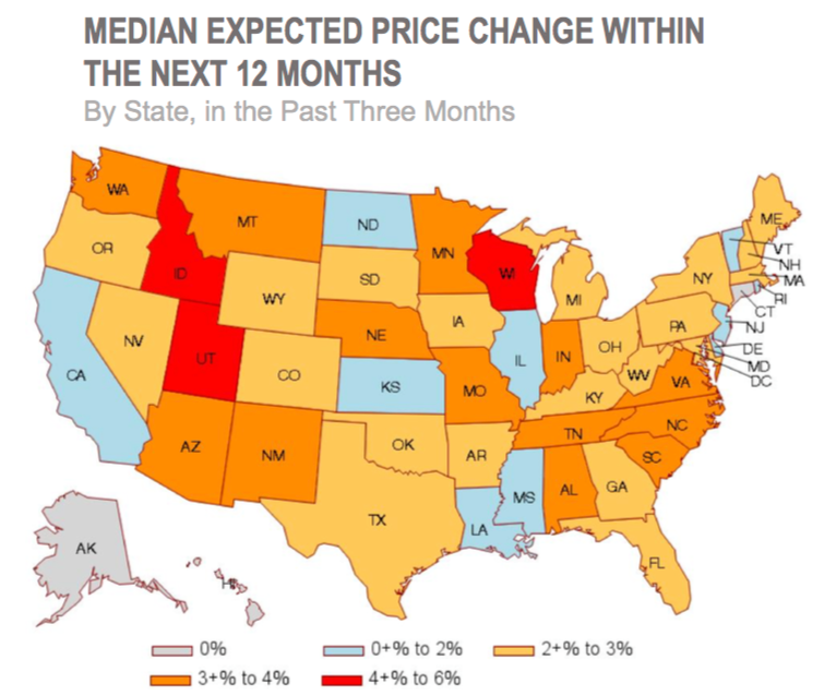 NAR expected price change chart. Visit source link at the end of this article for more information.