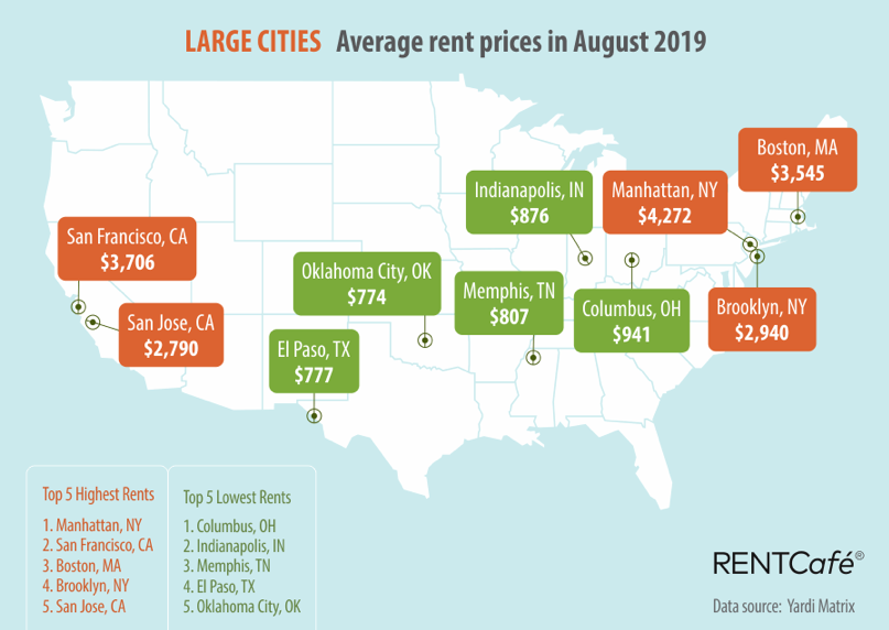 RentCafe rent prices. Visit source link at the end of this article for more information.