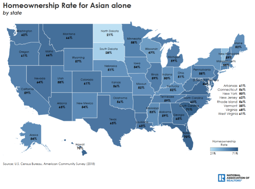 homeownership rates for Asians, by state. Visit source link at the end of this article for more information.