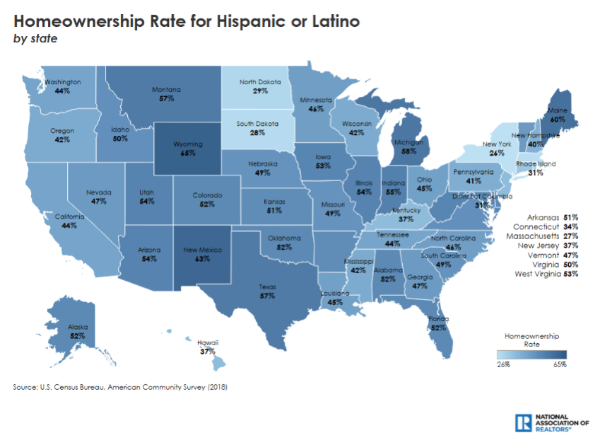 homeownership rates for Hispanic or Latino, by state. Visit source link at the end of this article for more information.