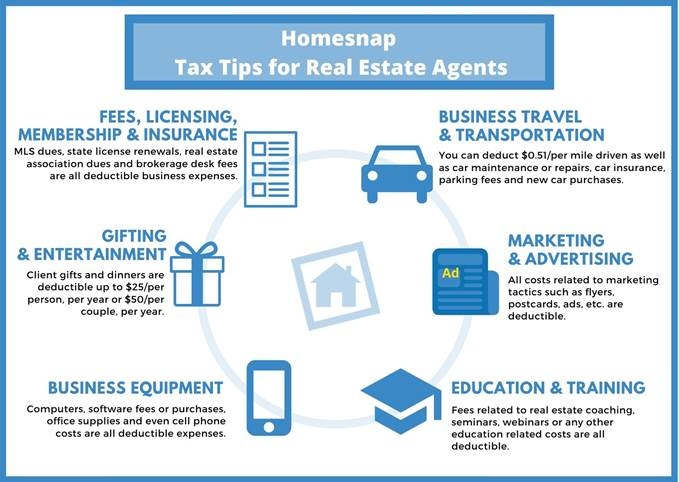 Inforgraphic with tax tip for real estate agents. Visit source link at the end of this article for more information.
