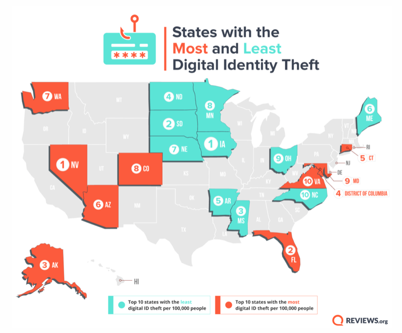 states with highest and lowest rates of identity theft. Visit source link at the end of this article for more information.