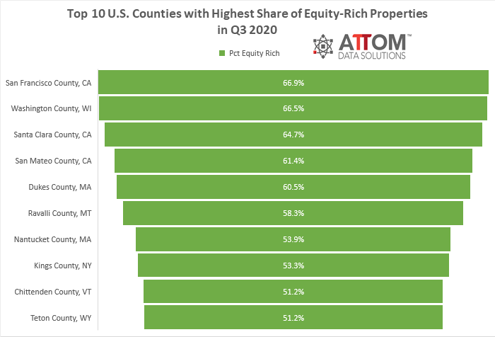 Equity chart. Visit source link at the end of this article for more information.