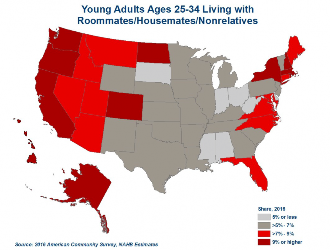 "Chart from ""Young Adult House Sharing Is on the Rise,"" National Association of Home Builders' Eye on Housing blog."