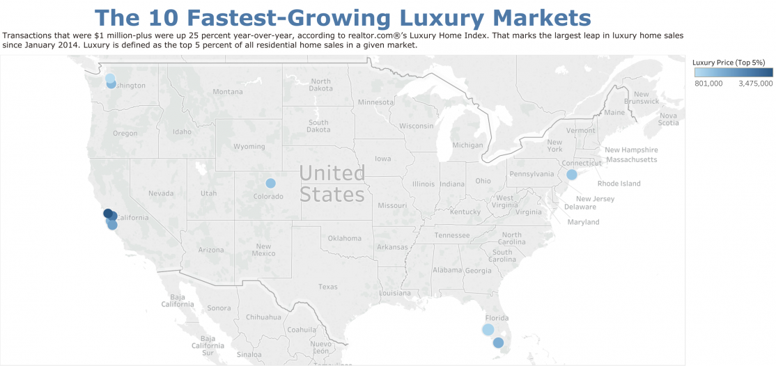 The 10 Fastest-Growing Luxury Markets, Visit source link at the end of the article for full text.