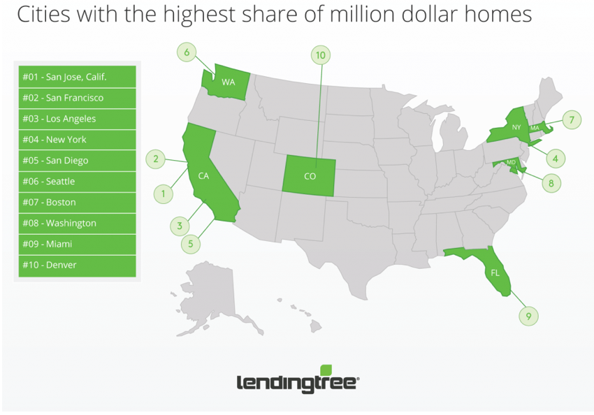LendingTree highest millionaires chart. Visit source link at the end of the article for full text.