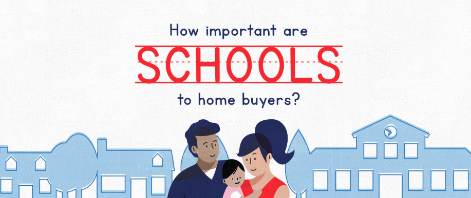 top part of infographic on how important schools are to home buyers